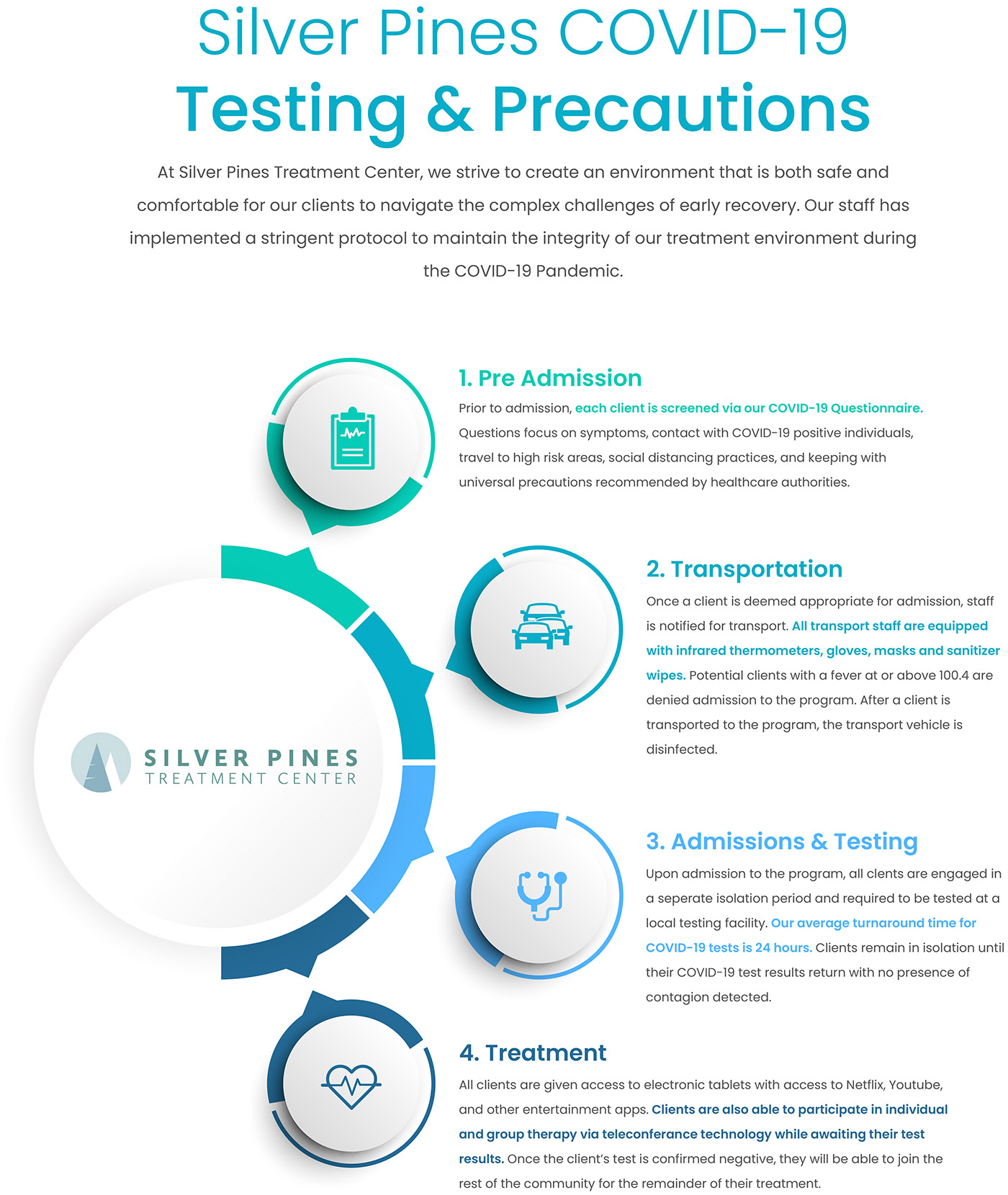 infographic describing Silver Pines Treatment Center's admission policy on COVID-19